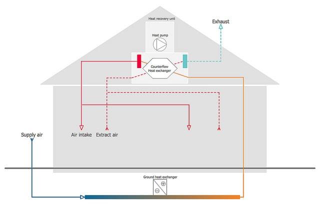 Miből áll a fűtéskorszerűsítés menete?